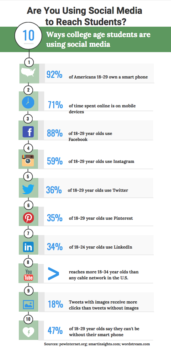 HEAG Social Media Graphic